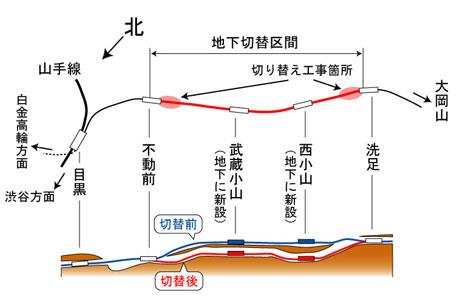 meguro_line1.jpg